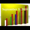 Fiduciary News Trending Topics for ERISA Plan Sponsors: Week Ending 9/3/10