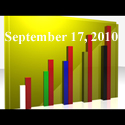 Fiduciary News Trending Topics for ERISA Plan Sponsors: Week Ending 9/17/10