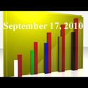 Fiduciary News Trending Topics for ERISA Plan Sponsors: Week Ending 9/17/10