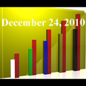 Fiduciary News Trending Topics for ERISA Plan Sponsors: Week Ending 12/24/10