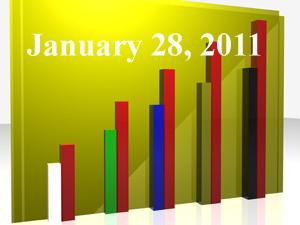 1020805_25983300_Trending_Topics_2011.01.28_stock_xchng_royalty_free_300