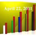 Fiduciary News Trending Topics for ERISA Plan Sponsors: Week Ending 4/22/11