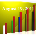 Fiduciary News Trending Topics for ERISA Plan Sponsors: Week Ending 8/19/11