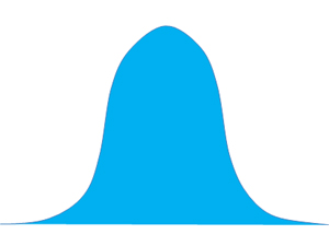 The Famous Bell Curve of a Normal Distribution