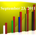 Fiduciary News Trending Topics for ERISA Plan Sponsors: Week Ending 9/23/11