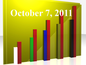 1020805_25983300_Trending_Topics_2011.10.07_stock_xchng_royalty_free_300