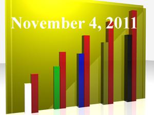 1020805_25983300_Trending_Topics_2011.11.04_stock_xchng_royalty_free_300