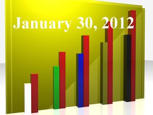 1020805_25983300_Trending_Topics_2012.01.30_stock_xchng_royalty_free_300