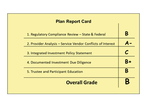 Fiduciary_Report_Card_300