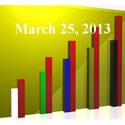 FiduciaryNews Trending Topics for ERISA Plan Sponsors: Week Ending 3/22/13