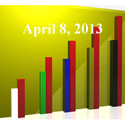 FiduciaryNews Trending Topics for ERISA Plan Sponsors: Week Ending 4/5/13