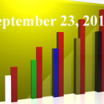 FiduciaryNews Trending Topics for ERISA Plan Sponsors: Week Ending 9/20/13
