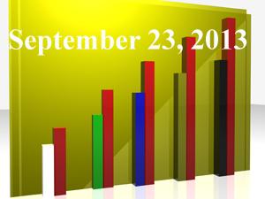 1020805_25983300_Trending_Topics_2013.09.23_stock_xchng_royalty_free_300