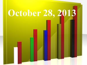 1020805_25983300_Trending_Topics_2013.10.28_stock_xchng_royalty_free_300