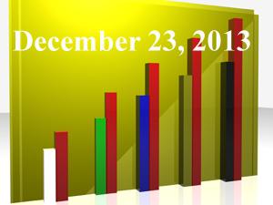 1020805_25983300_Trending_Topics_2013.12.23_stock_xchng_royalty_free_300