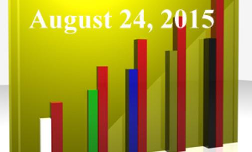 FiduciaryNews Trending Topics for ERISA Plan Sponsors: Week Ending 8/21/15