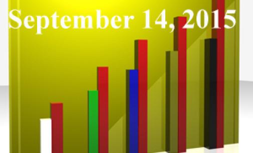 FiduciaryNews Trending Topics for ERISA Plan Sponsors: Week Ending 9/11/15