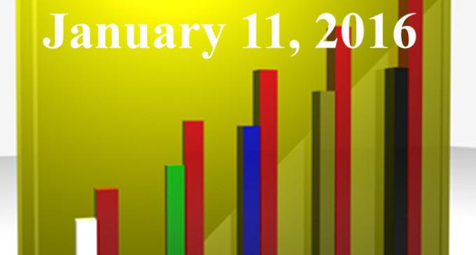 FiduciaryNews.com Trending Topics for ERISA Plan Sponsors: Week Ending 1/8/16
