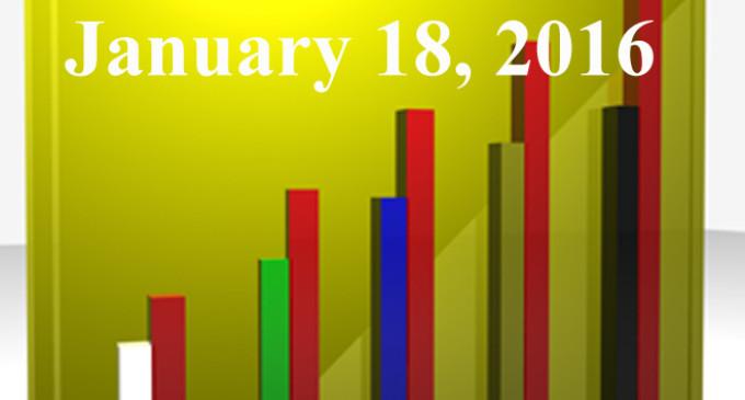 FiduciaryNews.com Trending Topics for ERISA Plan Sponsors: Week Ending 1/15/16
