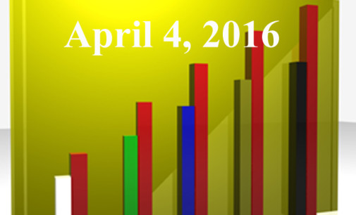FiduciaryNews.com Trending Topics for ERISA Plan Sponsors: Week Ending 4/1/16