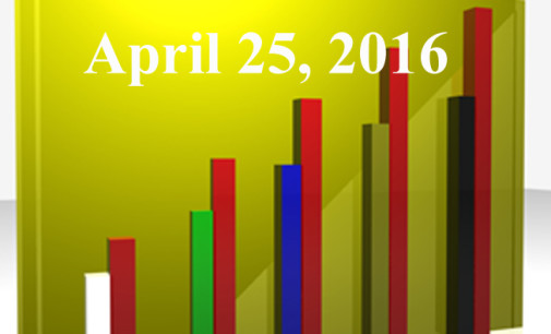 FiduciaryNews.com Trending Topics for ERISA Plan Sponsors: Week Ending 4/22/16