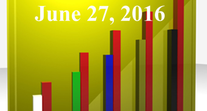 FiduciaryNews.com Trending Topics for ERISA Plan Sponsors: Week Ending 6/24/16