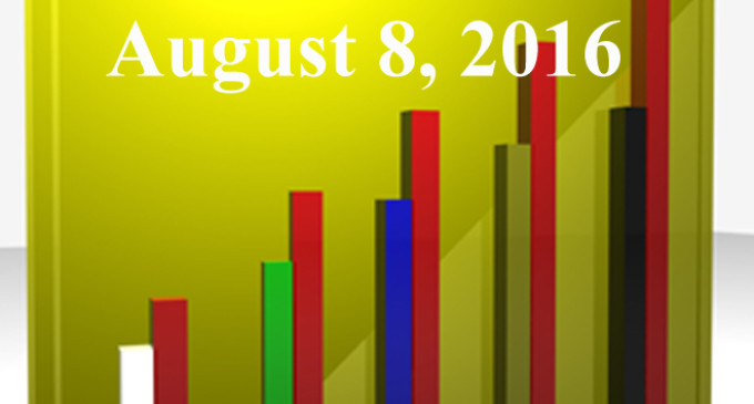 FiduciaryNews.com Trending Topics for ERISA Plan Sponsors: Week Ending 8/5/16