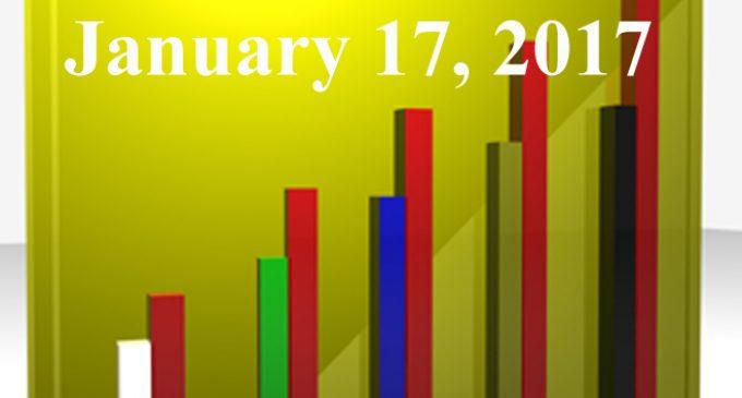 FiduciaryNews.com Trending Topics for ERISA Plan Sponsors: Week Ending 1/13/17
