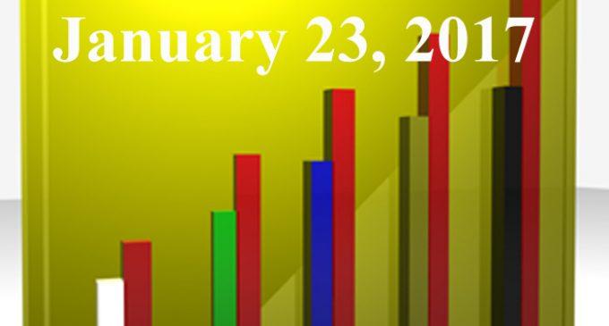 FiduciaryNews.com Trending Topics for ERISA Plan Sponsors: Week Ending 1/20/17