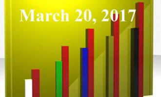 FiduciaryNews.com Trending Topics for ERISA Plan Sponsors: Week Ending 3/17/17