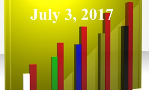 FiduciaryNews.com Trending Topics for ERISA Plan Sponsors: Week Ending 6/30/17