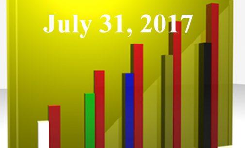 FiduciaryNews.com Trending Topics for ERISA Plan Sponsors: Week Ending 7/28/17