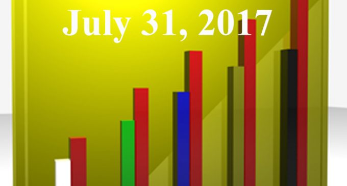 FiduciaryNews.com Trending Topics for ERISA Plan Sponsors: Week Ending 7/28/17