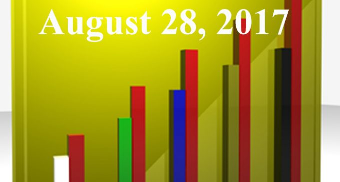 FiduciaryNews.com Trending Topics for ERISA Plan Sponsors: Week Ending 8/25/17