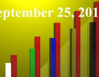 FiduciaryNews.com Trending Topics for ERISA Plan Sponsors: Week Ending 9/22/17