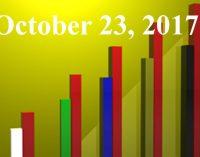 FiduciaryNews.com Trending Topics for ERISA Plan Sponsors: Week Ending 10/20/17