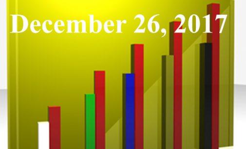 FiduciaryNews.com Trending Topics for ERISA Plan Sponsors: Week Ending 12/22/17