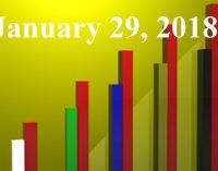 FiduciaryNews.com Trending Topics for ERISA Plan Sponsors: Week Ending 1/26/18