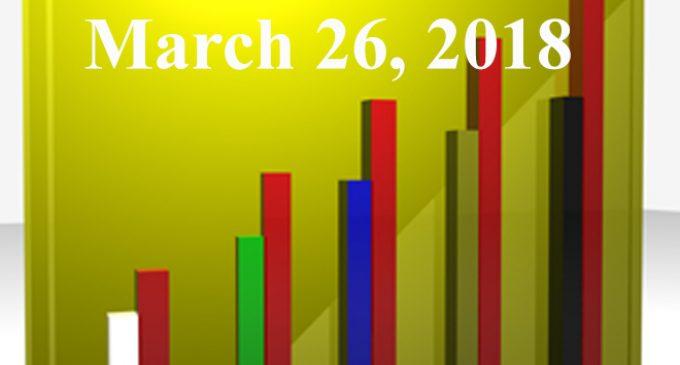 FiduciaryNews.com Trending Topics for ERISA Plan Sponsors: Week Ending 3/23/18