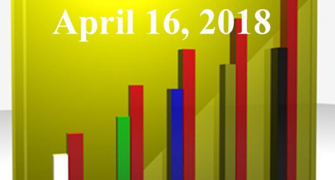 FiduciaryNews.com Trending Topics for ERISA Plan Sponsors: Week Ending 4/13/18