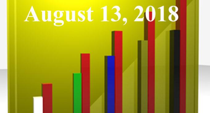 FiduciaryNews.com Trending Topics for ERISA Plan Sponsors: Week Ending 8/10/18