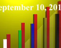 FiduciaryNews.com Trending Topics for ERISA Plan Sponsors: Week Ending 9/7/18