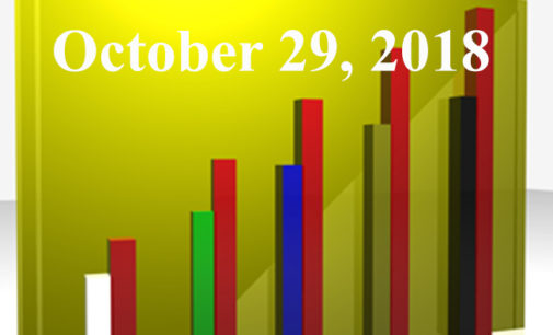 FiduciaryNews.com Trending Topics for ERISA Plan Sponsors: Week Ending 10/26/18