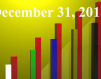 FiduciaryNews.com Trending Topics for ERISA Plan Sponsors: Week Ending 12/28/18