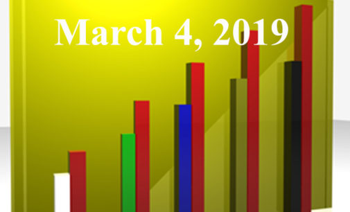 FiduciaryNews.com Trending Topics for ERISA Plan Sponsors: Week Ending 3/1/19