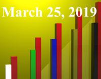 FiduciaryNews.com Trending Topics for ERISA Plan Sponsors: Week Ending 3/22/19