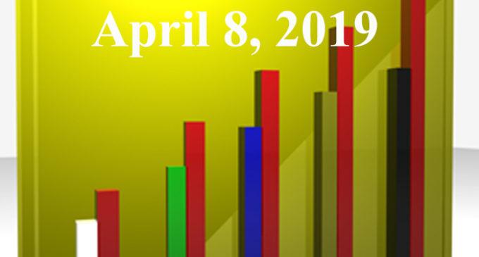 FiduciaryNews.com Trending Topics for ERISA Plan Sponsors: Week Ending 4/5/19