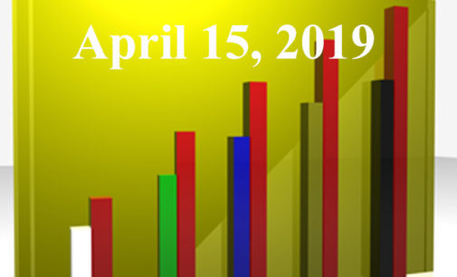 FiduciaryNews.com Trending Topics for ERISA Plan Sponsors: Week Ending 4/12/19