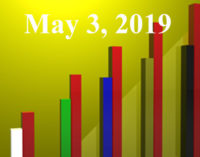 FiduciaryNews.com Trending Topics for ERISA Plan Sponsors: Week Ending 5/3/19