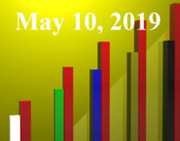 FiduciaryNews.com Trending Topics for ERISA Plan Sponsors: Week Ending 5/10/19